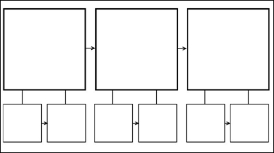 sample of a sequence organizer
