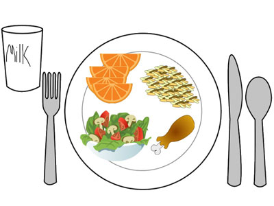 Image of student example of balanced meal