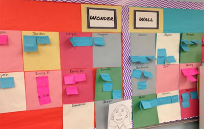 image of ideas on a wonder wall