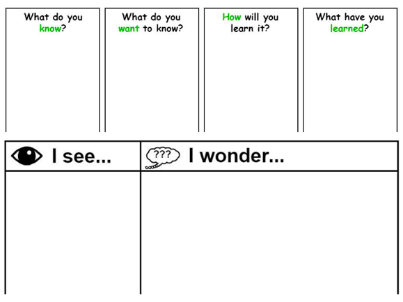 sample of KWLH and I see and I wonder graphic organizers