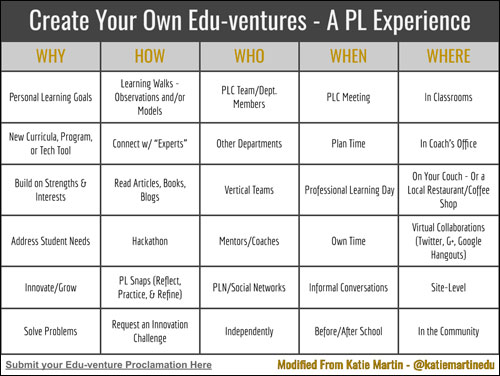 image of Edu-venture inspirational choice board